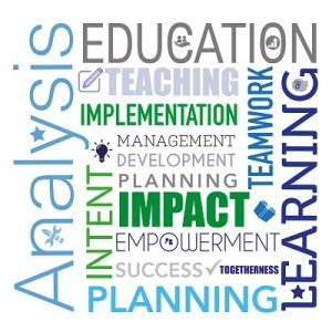 Words written across a page in a grid: analysis, education, learning, teamwork, implementation, management, development, planning, impact, intent, empowerment, success, planning,