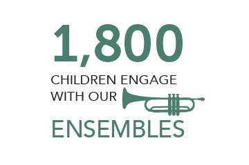 1,800 CHILDREN ENGAGE WITH OUR ENSEMBLES