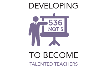 Developing 536 NQT's