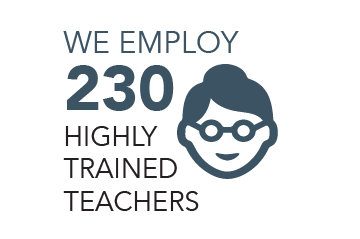 we employ 230 trained teachers