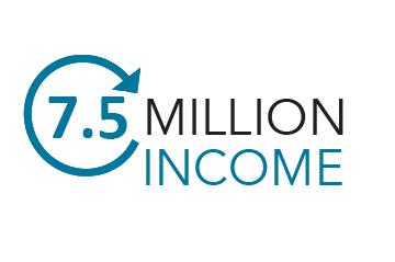 7.5 million income