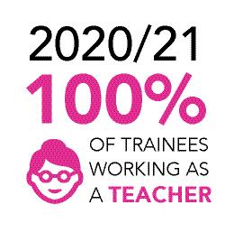 100 percent became teachers