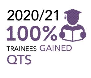 100 percent trainees gained QTS