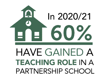 60 percent stay with partnership school